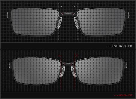 Las gafas de sol Ic! Berlin con su Asian Fit, el ajuste perfecto